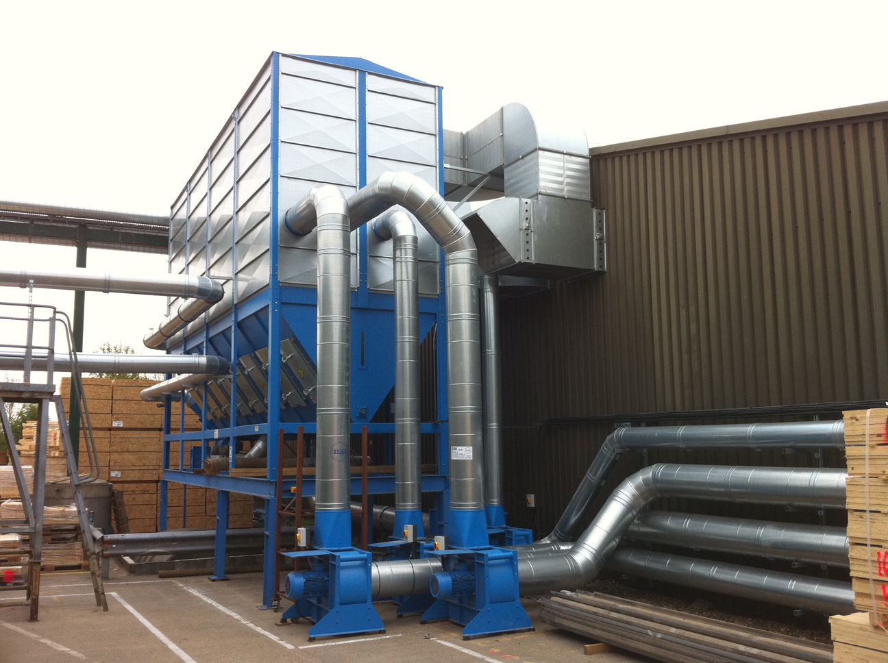 Biomass Investment is a win win!